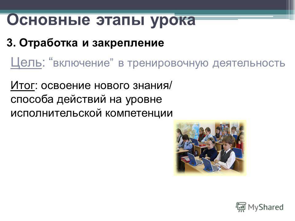 Основные этапы урока 3. Отработка и закрепление Итог: освоение нового знания/ способа действий на уровне исполнительской компетенции Цель: включение в тренировочную деятельность