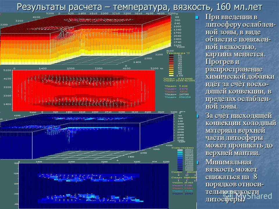 Результаты расчета – температура, вязкость, 160 мл.лет При введении в литосферу ослаблен- ной зоны, в виде области с понижен- ной вязкостью, картина меняется. Прогрев и распространение химической добавки идёт за счёт восхо- дящей конвекции, в предела