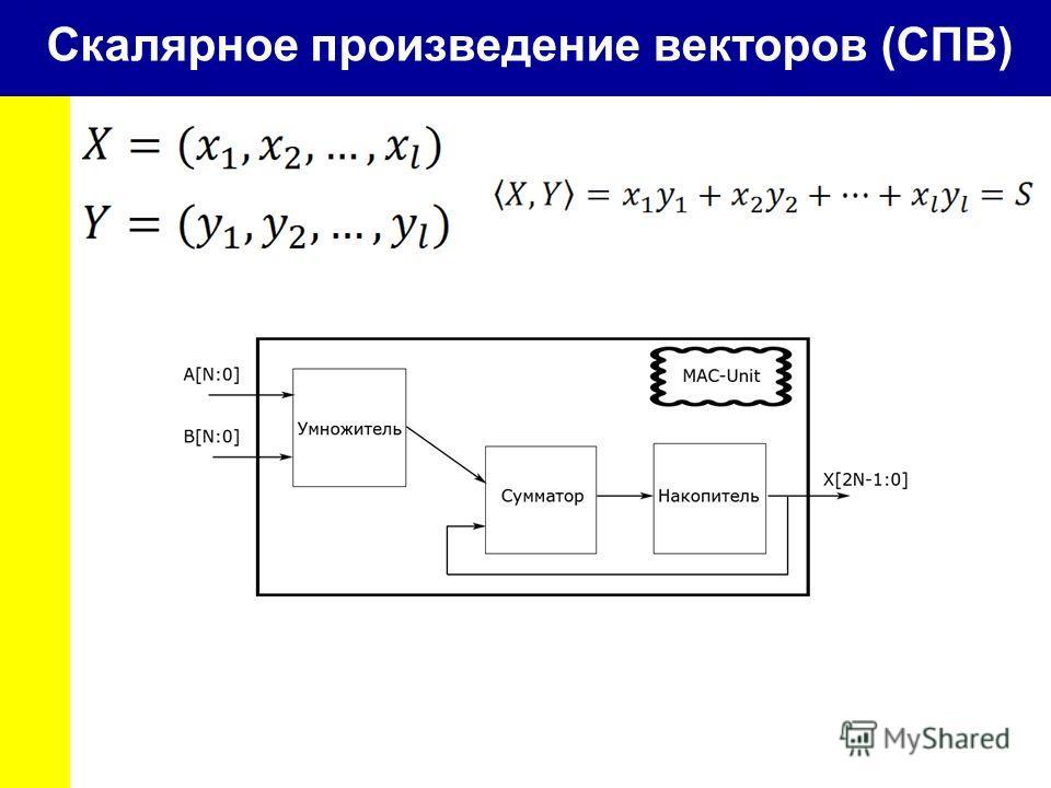 Скалярное произведение векторов (СПВ).