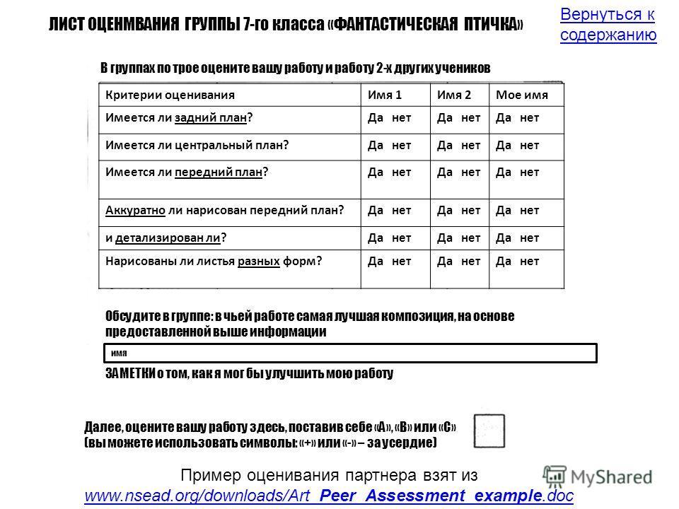 Пример оценивания партнера взят из www.nsead.org/downloads/Art_Peer_Assessment_example.doc www.nsead.org/downloads/Art_Peer_Assessment_example.doc Критерии оценивания Имя 1Имя 2Мое имя Имеется ли задний план?Да нет Имеется ли центральный план?Да нет
