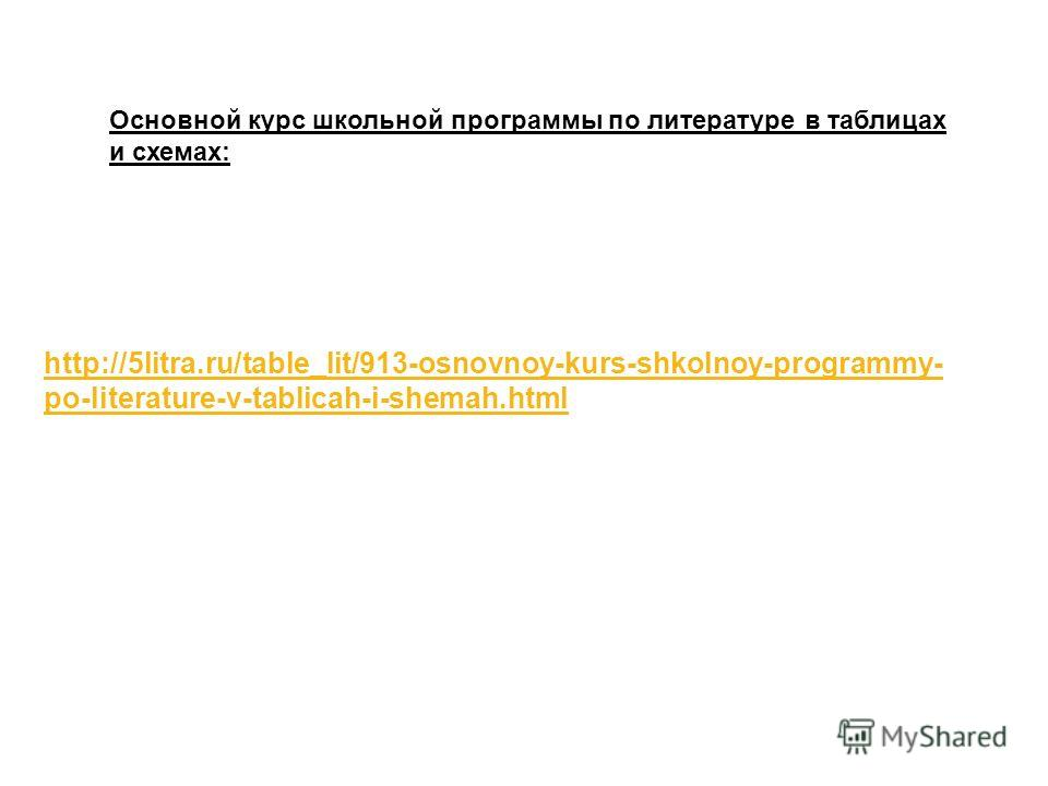 Основной курс школьной программы по литературе в таблицах и схемах: http://5litra.ru/table_lit/913-osnovnoy-kurs-shkolnoy-programmy- po-literature-v-tablicah-i-shemah.html