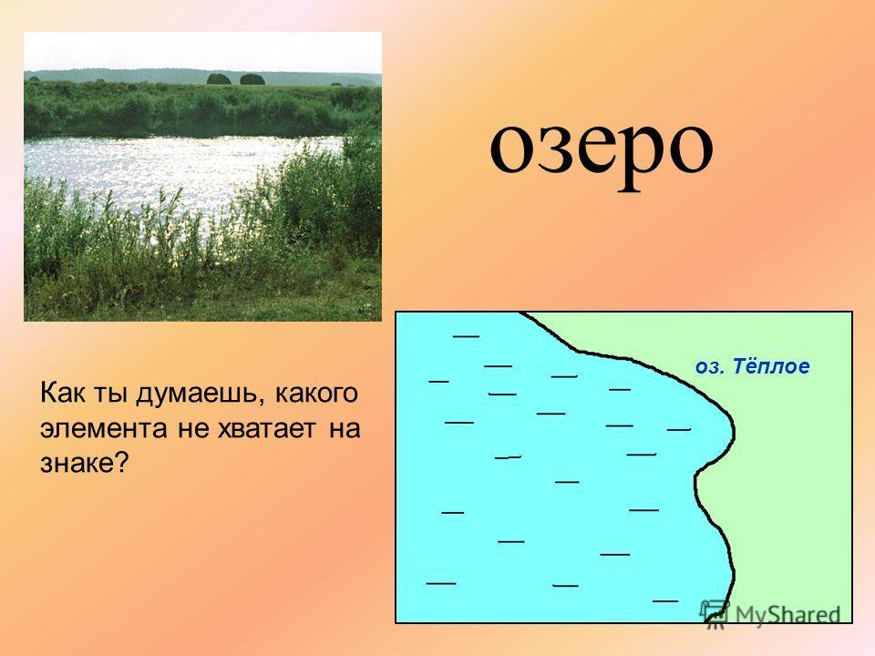 река Какой цвет и почему выбран для этого знака? Что показано стрелкой? р.Быстрая