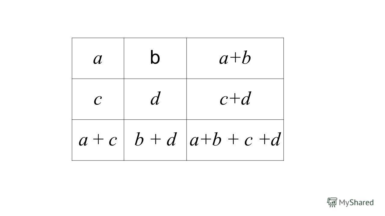 а b a+b сdc+d а + сb + da+b + c +d