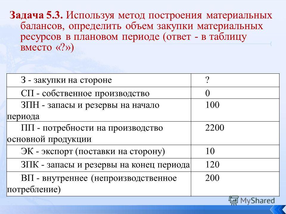 Задача 5.3. Используя метод построения материальных балансов, определить объем закупки материальных ресурсов в плановом периоде ( ответ - в таблицу вместо «?») З - закупки на стороне? СП - собственное производство 0 ЗПН - запасы и резервы на начало п