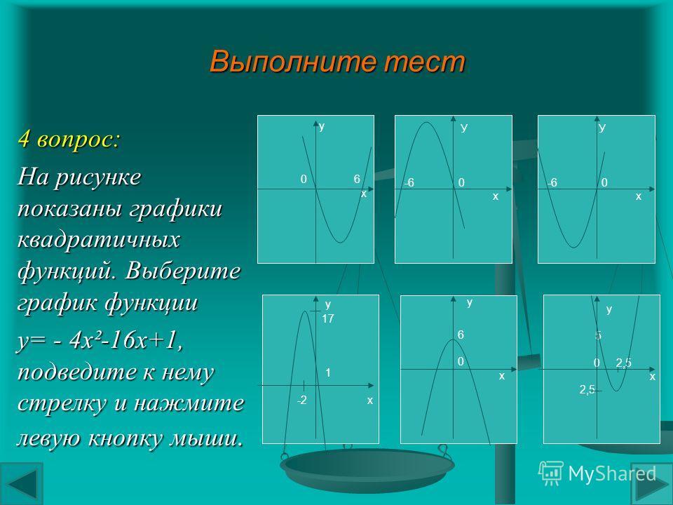 Выполните тест 4 вопрос: На рисунке показаны графики квадратичных функций. Выберите график функции у= - 4 х²-16 х+1, подведите к нему стрелку и нажмите левую кнопку мыши. у 0 6 х У -6 0 х У -6 0 х у 17 1 -2 х у 6 0 х у 5 0 2,5 х 2,5