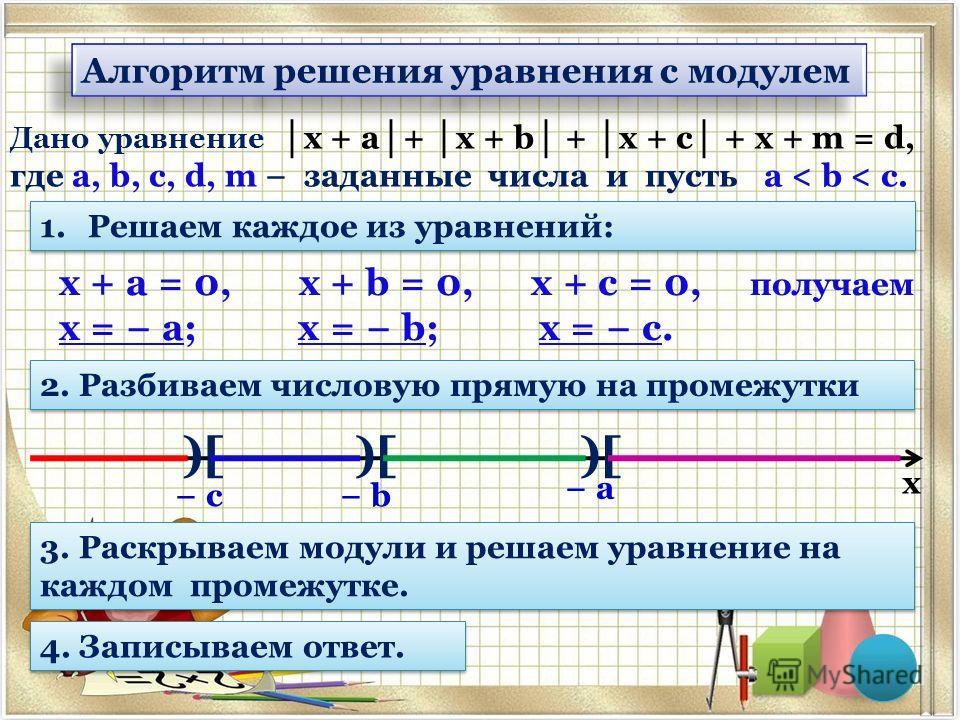 Алгоритм решения уравнения с модулем Дано уравнение х + а + х + b + х + c + х + m = d, где a, b, c, d, m заданные числа и пусть a < b < c. 1. Решаем каждое из уравнений: 2. Разбиваем числовую прямую на промежутки 3. Раскрываем модули и решаем уравнен