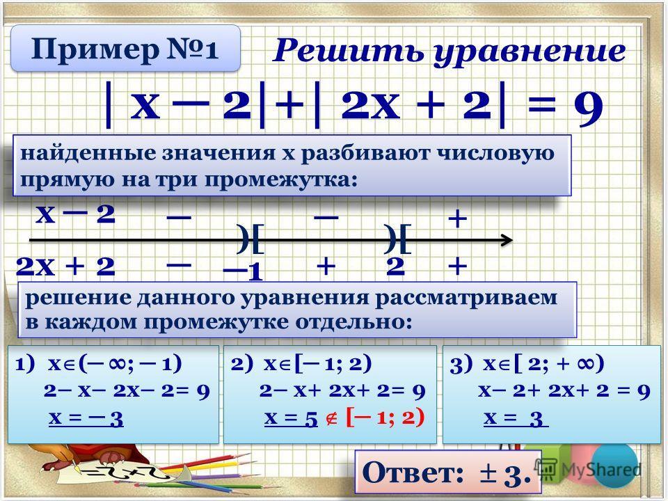 Ответ: 3. Решить уравнение | х 2|+| 2 х + 2| = 9 Пример 1 х 2 2 х + 2 )[ 1 2 + ++ 1)х ( ; 1) 2– х– 2 х– 2= 9 х = 3 1)х ( ; 1) 2– х– 2 х– 2= 9 х = 3 2)х [ 1; 2) 2– х+ 2 х+ 2= 9 х = 5 [ 1; 2) 2)х [ 1; 2) 2– х+ 2 х+ 2= 9 х = 5 [ 1; 2) 3)х [ 2; + ) х– 2+