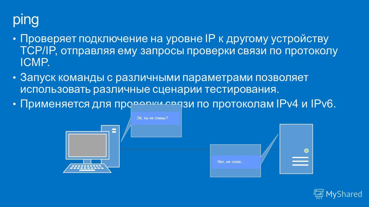 Проверяет подключение на уровне IP к другому устройству TCP/IP, отправляя ему запросы проверки связи по протоколу ICMP. Запуск команды с различными параметрами позволяет использовать различные сценарии тестирования. Применяется для проверки связи по