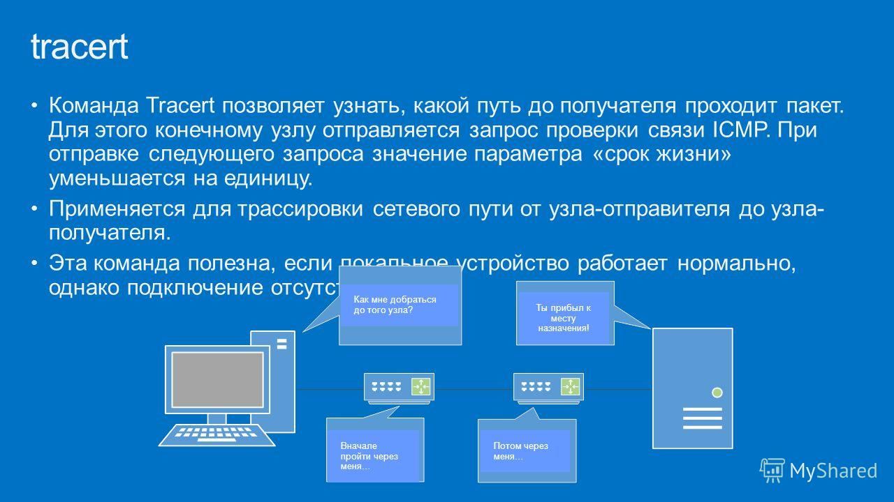 Команда Tracert позволяет узнать, какой путь до получателя проходит пакет. Для этого конечному узлу отправляется запрос проверки связи ICMP. При отправке следующего запроса значение параметра «срок жизни» уменьшается на единицу. Применяется для трасс