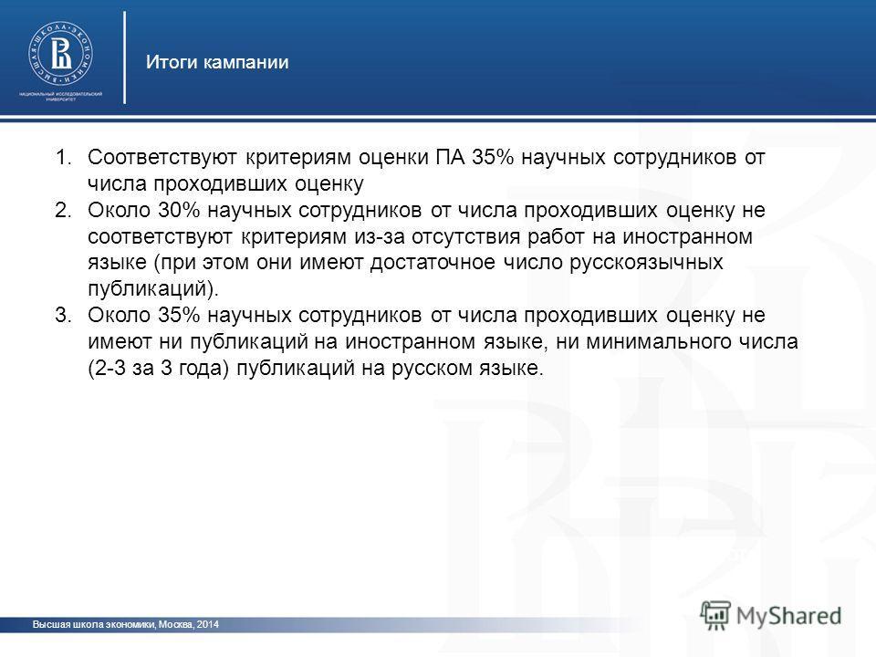 Высшая школа экономики, Москва, 2014 Итоги кампании фото 1. Соответствуют критериям оценки ПА 35% научных сотрудников от числа проходивших оценку 2. Около 30% научных сотрудников от числа проходивших оценку не соответствуют критериям из-за отсутствия