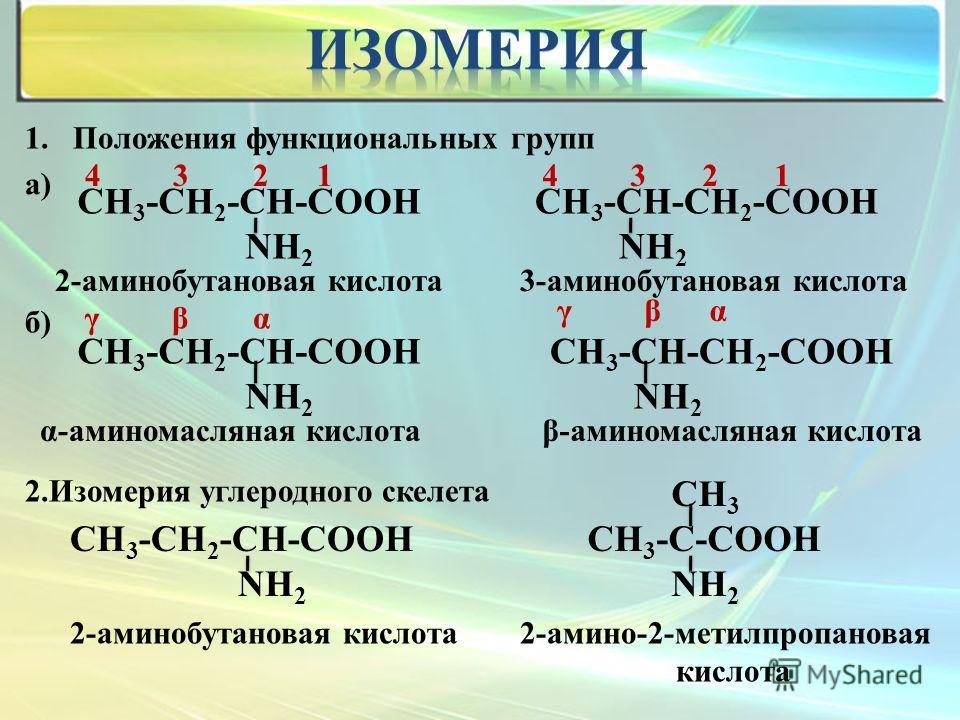 1. Положения функциональных групп а) б) 2. Изомерия углеродного скелета СН 3 -СН 2 -СН-СООН NН 2 СН 3 -СН-СН 2 -СООН NН 2 2-аминобутановая кислота 3-аминобутановая кислота 4 3 2 1 γ β α СН 3 -СН 2 -СН-СООН NН 2 СН 3 -СН-СН 2 -СООН NН 2 γ β α α-амином