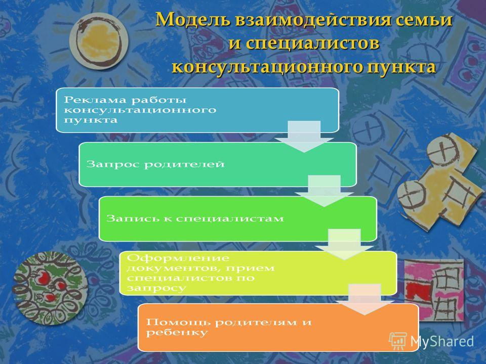 Модель взаимодействия семьи и специалистов консультационного пункта