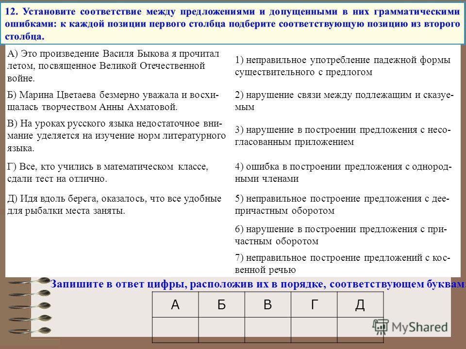 А) Это произведение Василя Быкова я прочитал летом, посвященное Великой Отечественной войне. 1) неправильное употребление падежной формы существительного с предлогом Б) Марина Цветаева безмерно уважала и вос