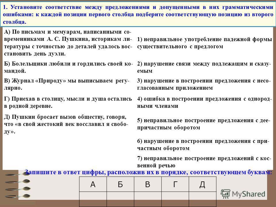 А) По письмам и мемуарам, написанными со временниками А. С. Пушкина, историкам ли тературы с точностью до деталей удалось вос становить день дуэли. 1) неправильное употребление падежной формы существительног