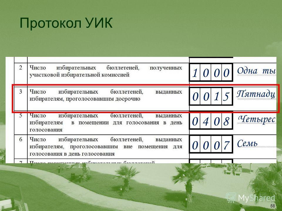 Протокол УИК 1 5 Пятнадц 0 0 Одна ты 0 1 0 8 Четырес 4 0 0 7 Семь 0 0 0 0 58