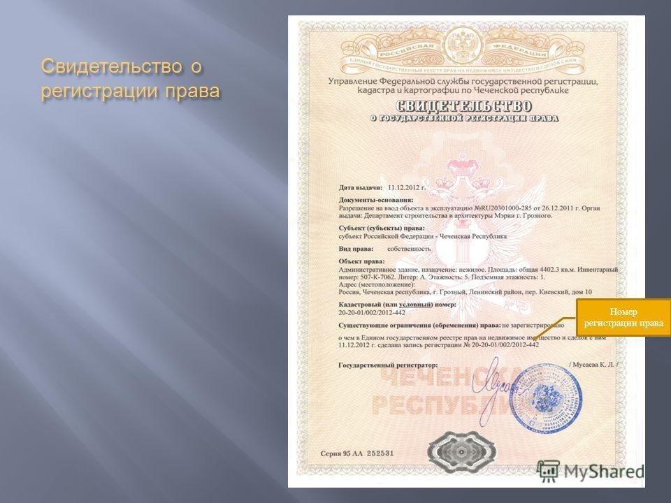 Свидетельство о регистрации права Номер регистрации права