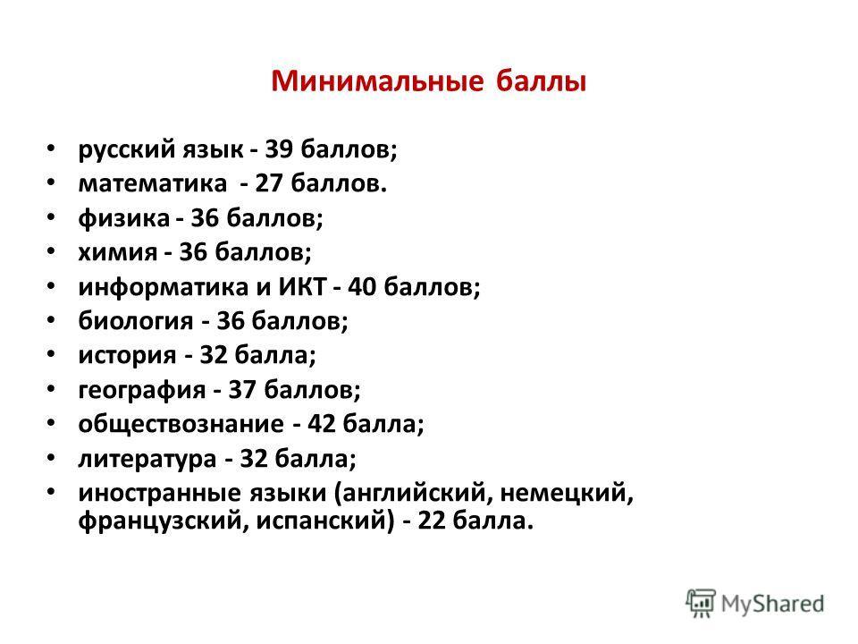 Минимальные баллы русский язык - 39 баллов; математика - 27 баллов. физика - 36 баллов; химия - 36 баллов; информатика и ИКТ - 40 баллов; биология - 36 баллов; история - 32 балла; география - 37 баллов; обществознание - 42 балла; литература - 32 балл