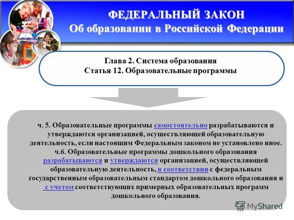 ФЕДЕРАЛЬНЫЙ ЗАКОН Об образовании в Российской Федерации Глава 2. Система образования Статья 12. Образовательные программы ч. 5. Образовательные программы самостоятельно разрабатываются и утверждаются организацией, осуществляющей образовательную деяте