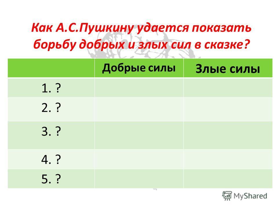 Добрые силы Злые силы 1. ? 2. ? 3. ? 4. ? 5. ? Как А.С.Пушкину удается показать борьбу добрых и злых сил в сказке?