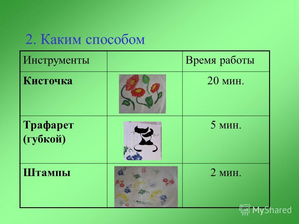 Инструменты Время работы Кисточка 20 мин. Трафарет (губкой) 5 мин. Штампы 2 мин. 2. Каким способом