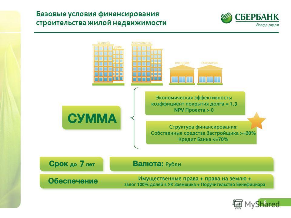 6 Базовые условия финансирования строительства жилой недвижимости 7 3