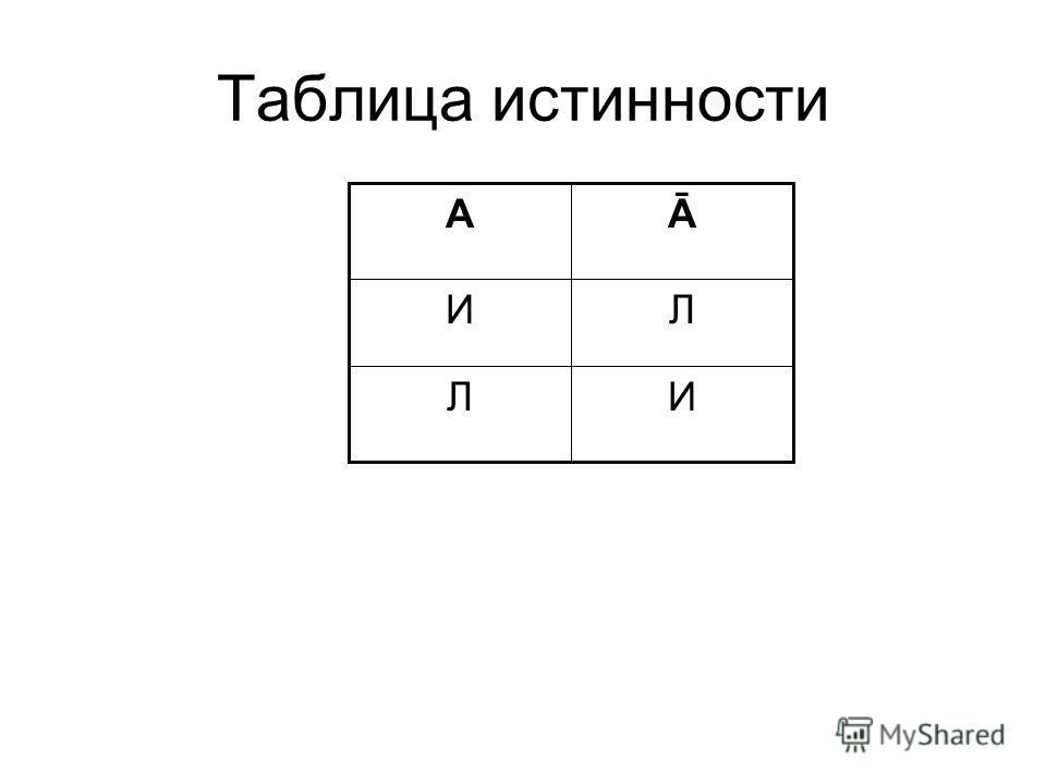 Таблица истинности ИЛ ЛИ ĀА