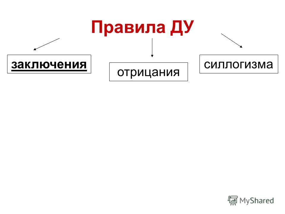 Правила ДУ заключения отрицания силлогизма