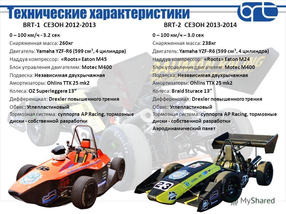 0 – 100 км/ч - 3.2 сек Снаряженная масса: 260 кг Двигатель: Yamaha YZF-R6 (599 см³, 4 цилиндра) Наддув компрессор: «Roots» Eaton M45 Блок управления двигателем: Motec M400 Подвеска: Независимая двухрычажная Амортизаторы: Ohlins TTX 25 mk2 Колеса: OZ