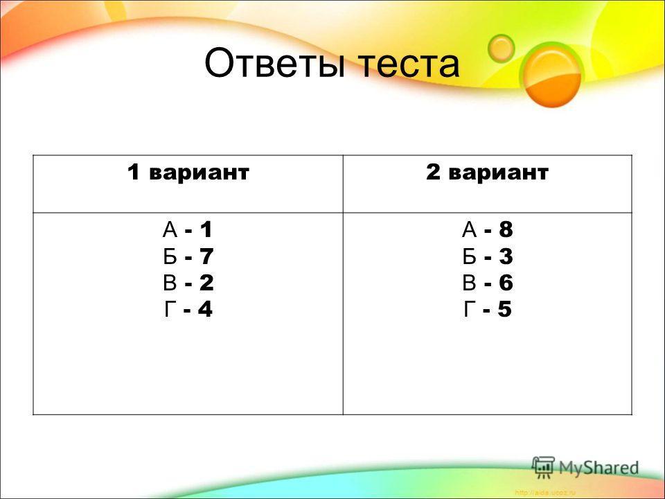 Ответы теста 1 вариант 2 вариант А - 1 Б - 7 В - 2 Г - 4 А - 8 Б - 3 В - 6 Г - 5