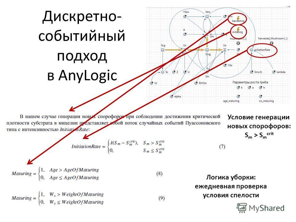 Дискретно- событийный подход в AnyLogic Логика уборки: ежедневная проверка условия спелости Условие генерации новых спорофоров: S m > S m crit