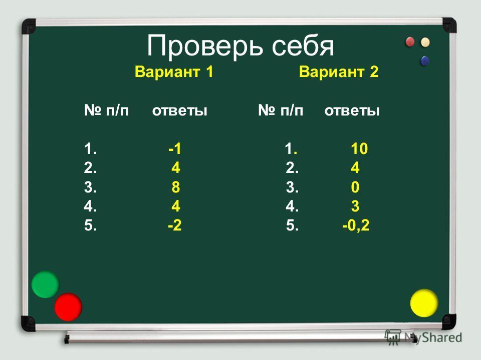 Вариант 1 Вариант 2 п/п ответы п/п ответы 1. -1 1. 10 2. 4 3. 8 3. 0 4. 4 4. 3 5. -2 5. -0,2 Проверь себя