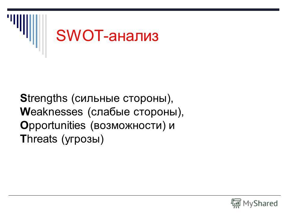 SWOT-анализ Strengths (сильные стороны), Weaknesses (слабые стороны), Opportunities (возможности) и Threats (угрозы)