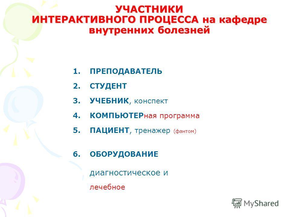 УЧАСТНИКИ ИНТЕРАКТИВНОГО ПРОЦЕССА на кафедре внутренних болезней 1. ПРЕПОДАВАТЕЛЬ 2. СТУДЕНТ 3.УЧЕБНИК, конспект 4. КОМПЬЮТЕРная программа 5.ПАЦИЕНТ, тренажер (фантом) 6. ОБОРУДОВАНИЕ диагностическое и лечебное
