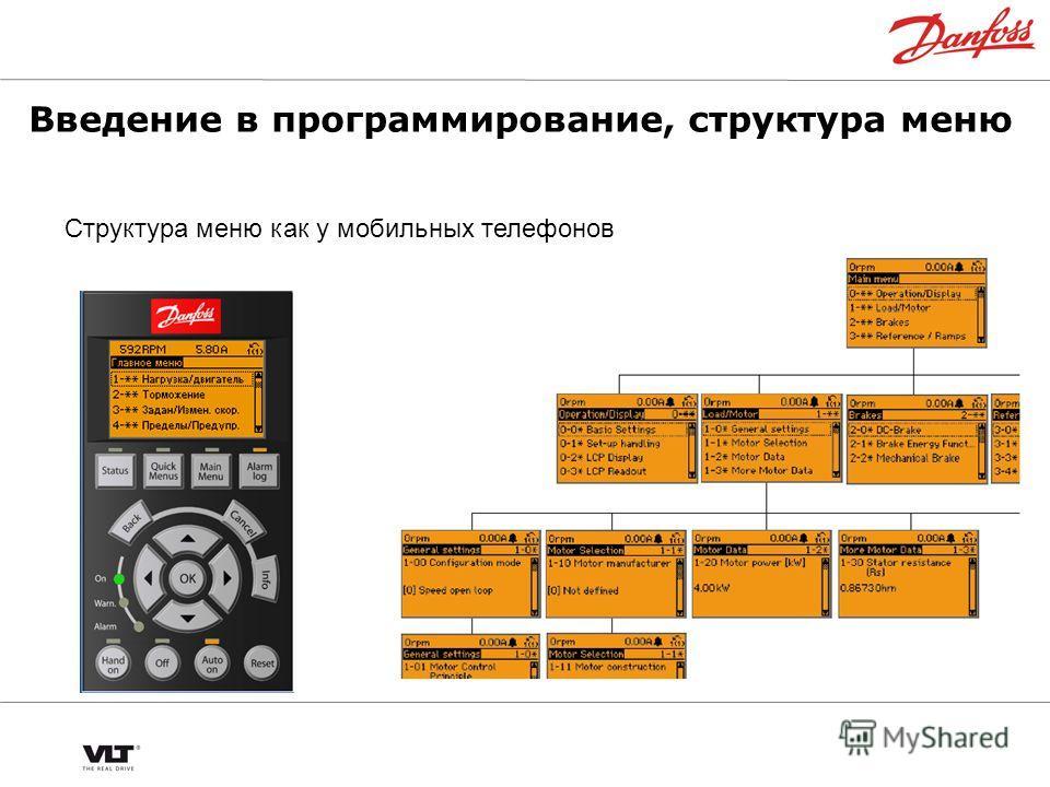 Структура меню как у мобильных телефонов Введение в программирование, структура меню