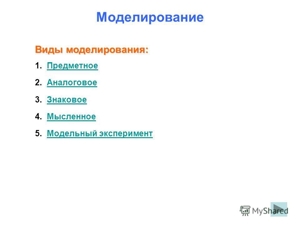 Моделирование Виды моделирования: 1. Предметное Предметное 2. Аналоговое Аналоговое 3. Знаковое Знаковое 4. Мысленное Мысленное 5. Модельный эксперимент Модельный эксперимент