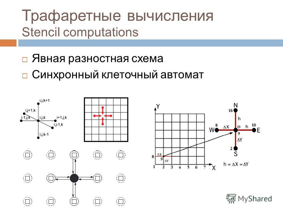 Трафаретные вычисления Stencil computations Явная разностная схема Синхронный клеточный автомат