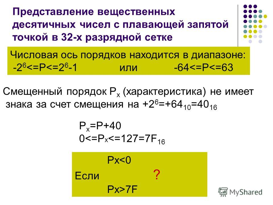 Представление вещественных десятичных чисел с плавающей запятой точкой в 32-х разрядной сетке Смещенный порядок P x (характеристика) не имеет знака за счет смещения на +2 6 =+64 10 =40 16 P x =P+40 0