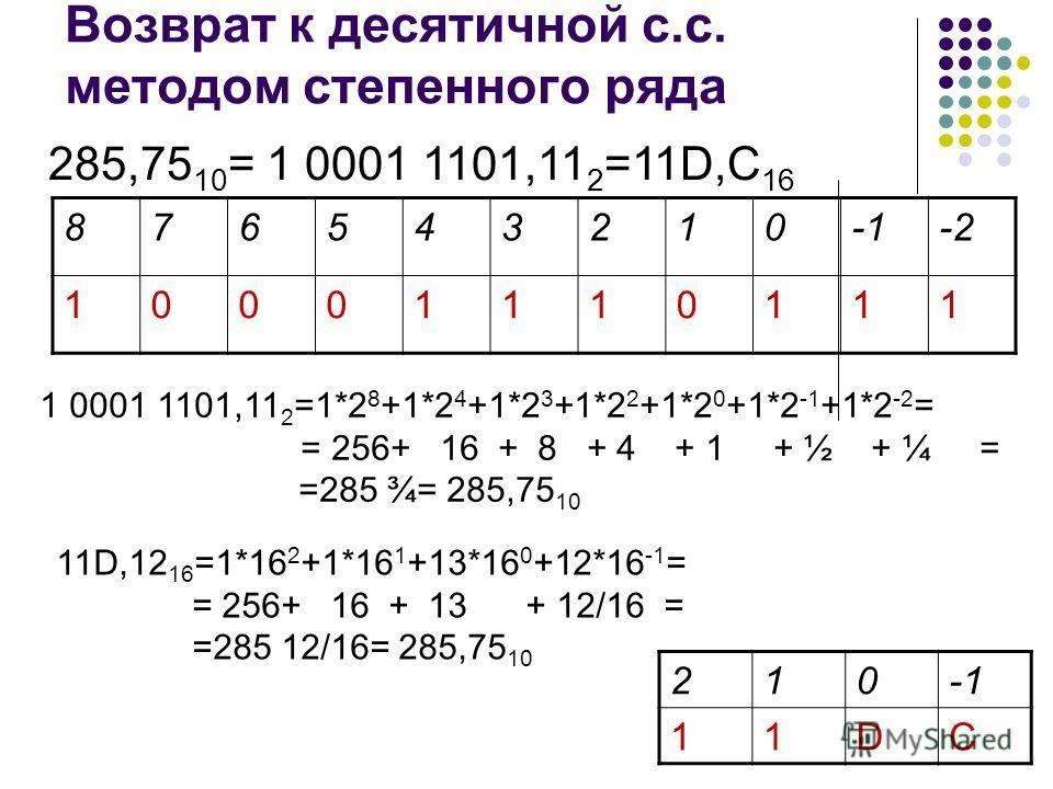 Возврат к десятичной с.с. методом степенного ряда 876543210-2 10001110111 285,75 10 = 1 0001 1101,11 2 =11D,C 16 1 0001 1101,11 2 =1*2 8 +1*2 4 +1*2 3 +1*2 2 +1*2 0 +1*2 -1 +1*2 -2 = = 256+ 16 + 8 + 4 + 1 + ½ + ¼ = =285 ¾= 285,75 10 210 11DC 11D,12 1