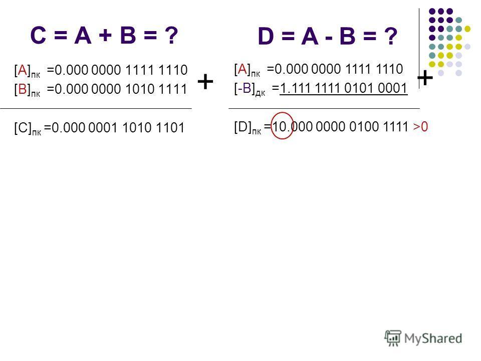 C = A + B = ? [A] пк =0.000 0000 1111 1110 [B] пк =0.000 0000 1010 1111 [C] пк =0.000 0001 1010 1101 + D = A - B = ? [A] пк =0.000 0000 1111 1110 [-B] дк =1.111 1111 0101 0001 [D] пк =10.000 0000 0100 1111 >0 +