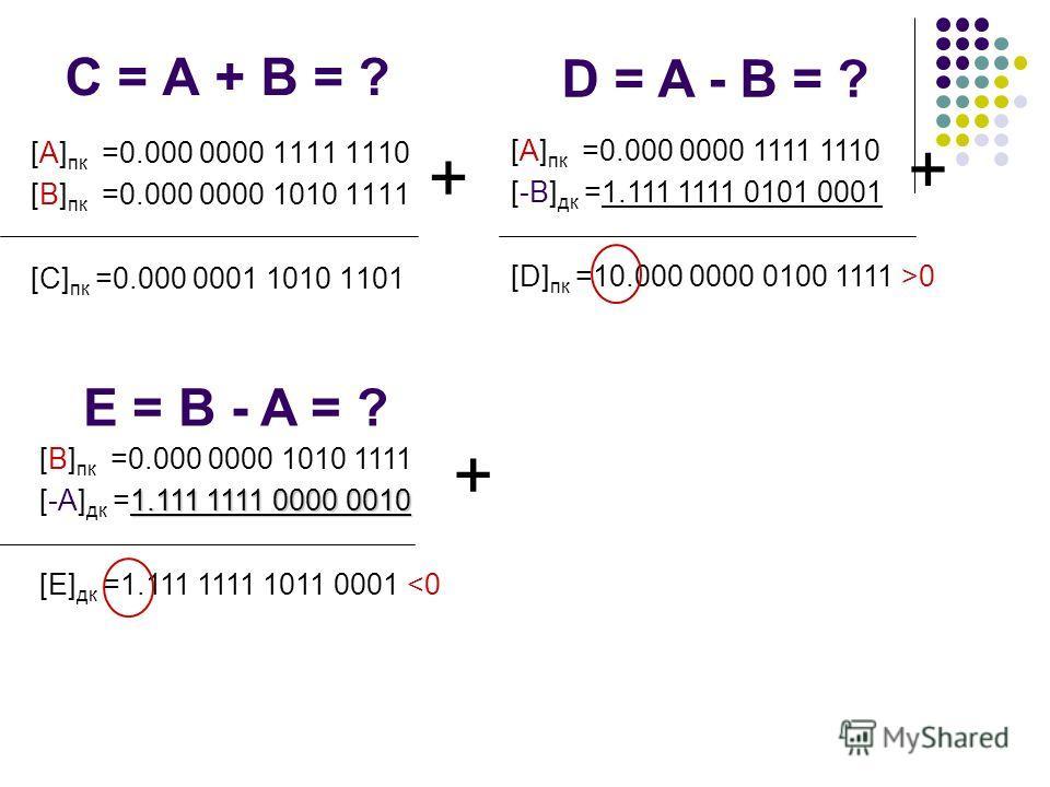 C = A + B = ? [A] пк =0.000 0000 1111 1110 [B] пк =0.000 0000 1010 1111 [C] пк =0.000 0001 1010 1101 + D = A - B = ? [A] пк =0.000 0000 1111 1110 [-B] дк =1.111 1111 0101 0001 [D] пк =10.000 0000 0100 1111 >0 + E = B - A = ? [B] пк =0.000 0000 1010 1