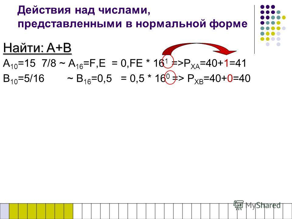 Действия над числами, представленными в нормальной форме A 10 =15 7/8 ~ A 16 =F,E = 0,FE * 16 1 =>P XA =40+1=41 B 10 =5/16 ~ B 16 =0,5 = 0,5 * 16 0 => P XB =40+0=40 Найти: A+B