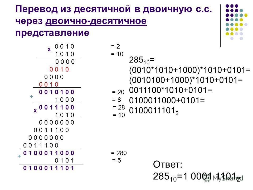 Перевод из десятичной в двоичную с.с. через двоично-десятичное представление 0 0 1 0 = 2 1 0 1 0 = 10 0 0 0 0 0 0 1 0 0 0 0 0 0 0 1 0 0 0 1 0 1 0 0 = 20 1 0 0 0 = 8 0 0 1 1 1 0 0 = 28 1 0 1 0 = 10 0 0 0 0 0 0 0 0 0 1 1 1 0 0 0 0 0 0 0 0 0 0 0 1 1 1 0