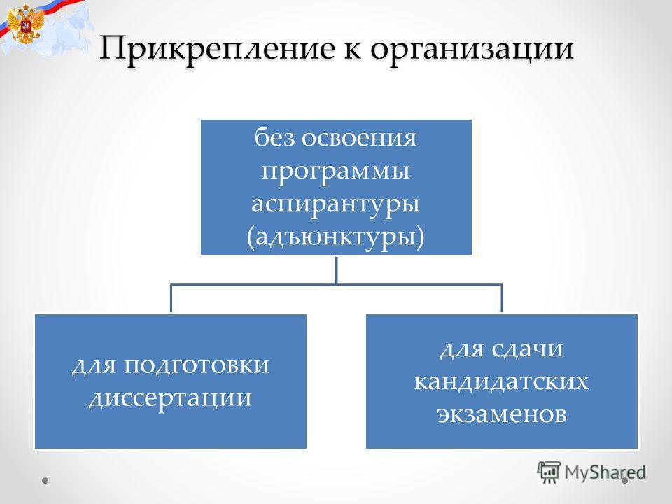 Прикрепление к организации без освоения программы аспирантуры (адъюнктуры) для подготовки диссертации для сдачи кандидатских экзаменов