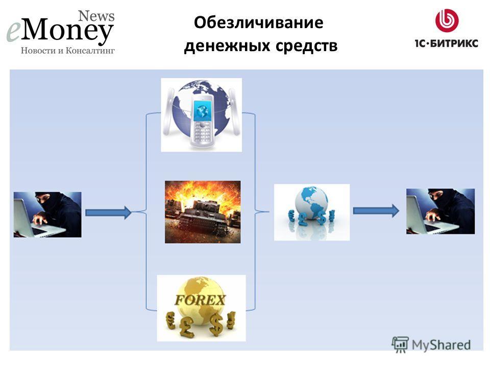 Обезличивание денежных средств