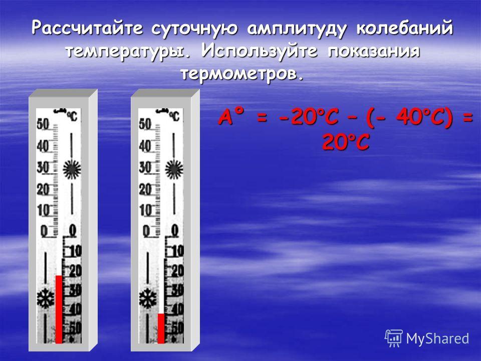 Рассчитайте суточную амплитуду колебаний температуры. Используйте показания термометров. А° = -20°С – (- 40°С) = 20°С