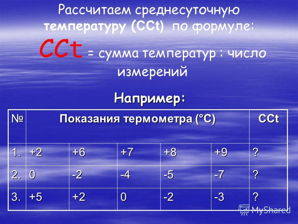 Рассчитаем среднесуточную температуру ( ССt) по формуле: СС t = сумма температур : число измерений Например: Показания термометра (°С) ССt 1.+2+6+7+8+9? 2.0-2-4-5-7? 3.+5+20-2-3?