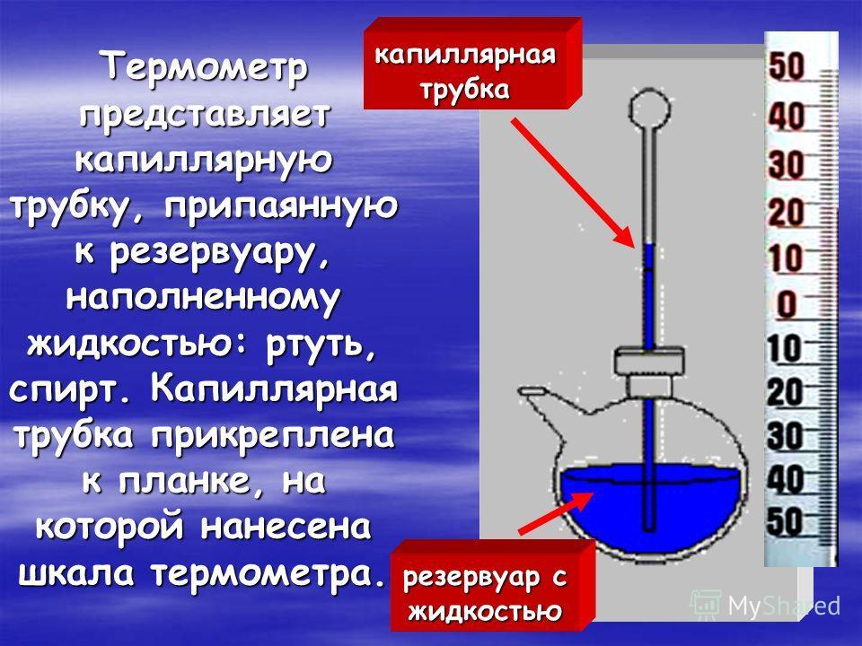 Термометр представляет капиллярную трубку, припаянную к резервуару, наполненному жидкостью: ртуть, спирт. Капиллярная трубка прикреплена к планке, на которой нанесена шкала термометра. капиллярная трубка резервуар с жидкостью