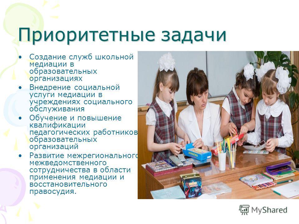 Приоритетные задачи Создание служб школьной медиации в образовательных организациях Внедрение социальной услуги медиации в учреждениях социального обслуживания Обучение и повышение квалификации педагогических работников образовательных организаций Ра