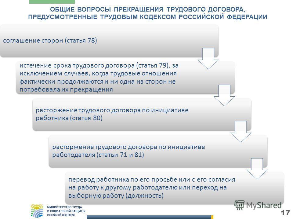 17 ОБЩИЕ ВОПРОСЫ ПРЕКРАЩЕНИЯ ТРУДОВОГО ДОГОВОРА, ПРЕДУСМОТРЕННЫЕ ТРУДОВЫМ КОДЕКСОМ РОССИЙСКОЙ ФЕДЕРАЦИИ соглашение сторон (статья 78) истечение срока трудового договора (статья 79), за исключением случаев, когда трудовые отношения фактически продолжа
