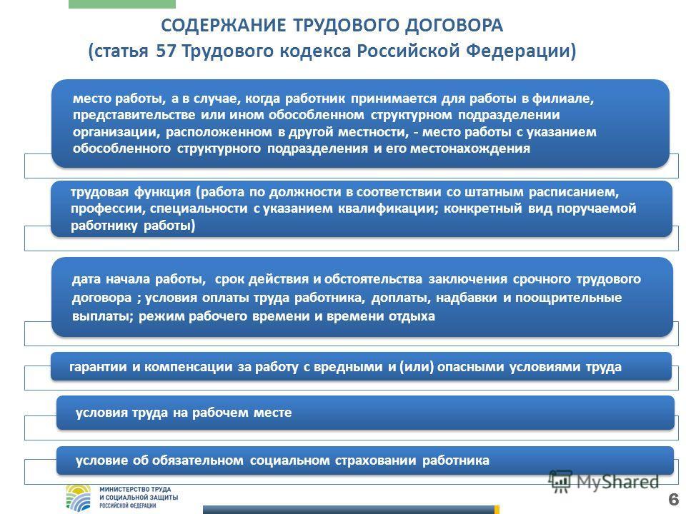 6 СОДЕРЖАНИЕ ТРУДОВОГО ДОГОВОРА (статья 57 Трудового кодекса Российской Федерации) место работы, а в случае, когда работник принимается для работы в филиале, представительстве или ином обособленном структурном подразделении организации, расположенном